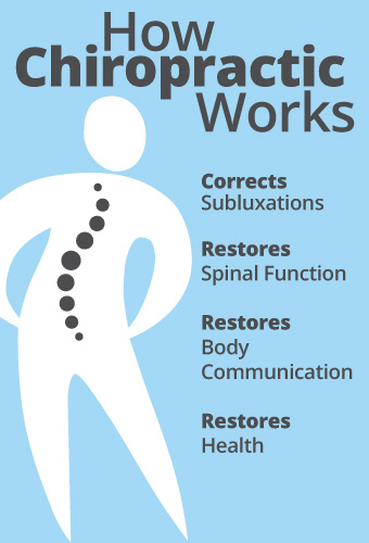 Lawson Family Chiropractic Center